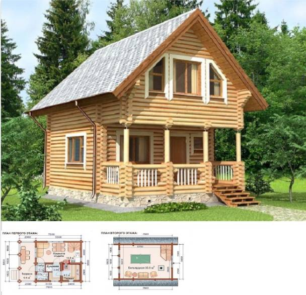 Будуємо дерев'яні будинки, зруби , бані  і т.д з карпатський смереки