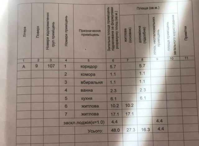 Продам 2 ком. кв. ул. Симиренко,5.